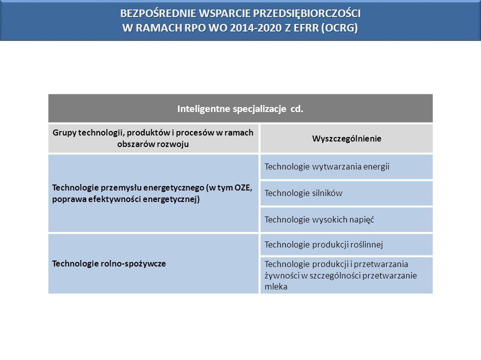 OP I – Innowacje w gospodarce Działanie 1.1 Innowacje w przedsiębiorstwach 61,6 mln Euro Warunki realizacji projektu: podstawą realizacji inwestycji będą regionalne inteligentne specjalizacje określone w RSIWO2020 dotacje udzielane będą: na budowę, rozbudowę, zakup wyposażenia dla zaplecza badawczo- rozwojowego w celu rozwoju działalności innowacyjnej przedsiębiorstw; na proces powstawania innowacji - od pomysłu do rynku, lub jego wybranych elementów tj.