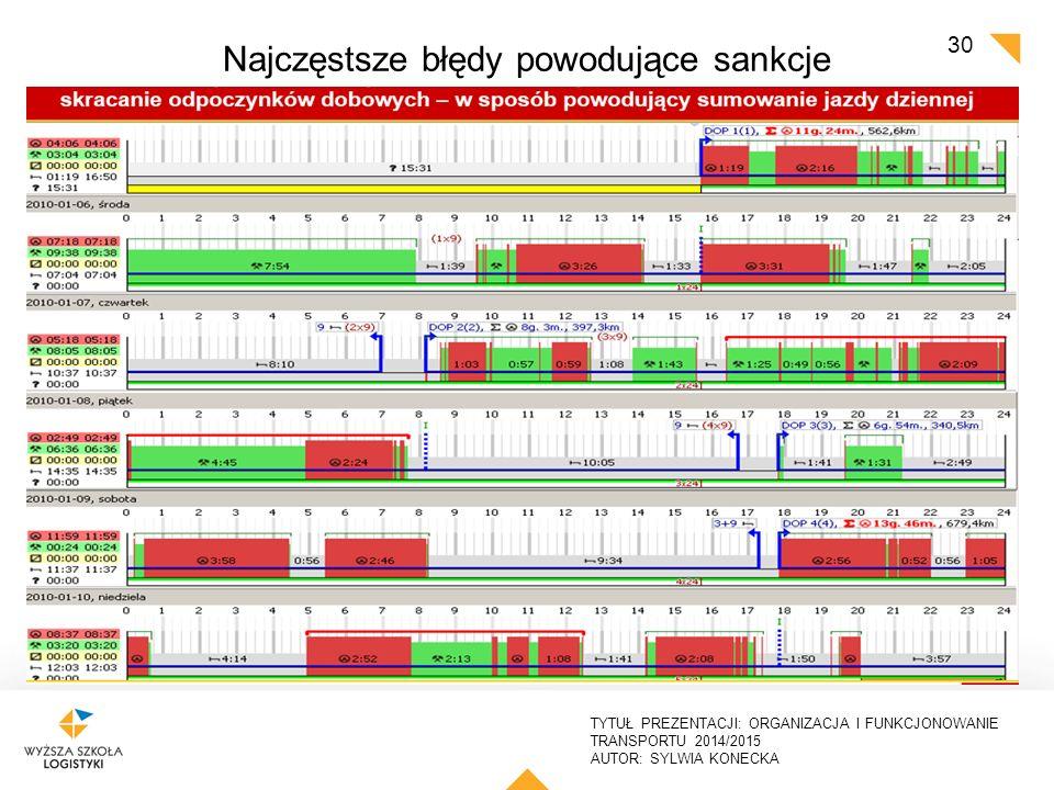 TYTUŁ PREZENTACJI: ORGANIZACJA I FUNKCJONOWANIE TRANSPORTU 2014/2015 AUTOR: SYLWIA KONECKA 30 Najczęstsze błędy powodujące sankcje