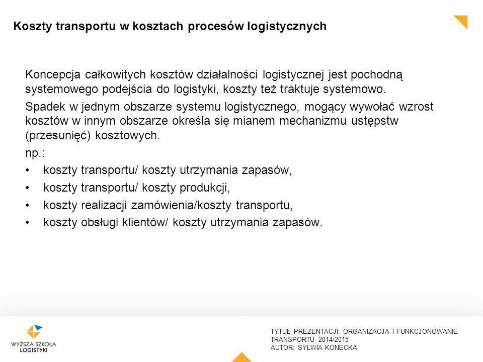 TYTUŁ PREZENTACJI: ORGANIZACJA I FUNKCJONOWANIE TRANSPORTU 2014/2015 AUTOR: SYLWIA KONECKA Koncepcja całkowitych kosztów działalności logistycznej jes