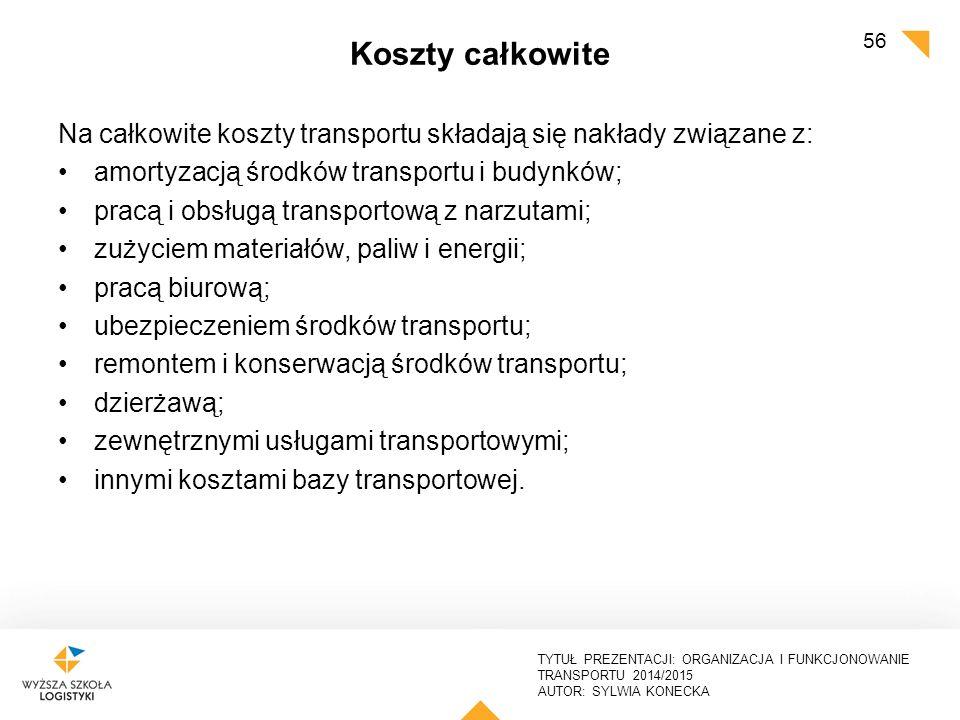 TYTUŁ PREZENTACJI: ORGANIZACJA I FUNKCJONOWANIE TRANSPORTU 2014/2015 AUTOR: SYLWIA KONECKA Na całkowite koszty transportu składają się nakłady związan