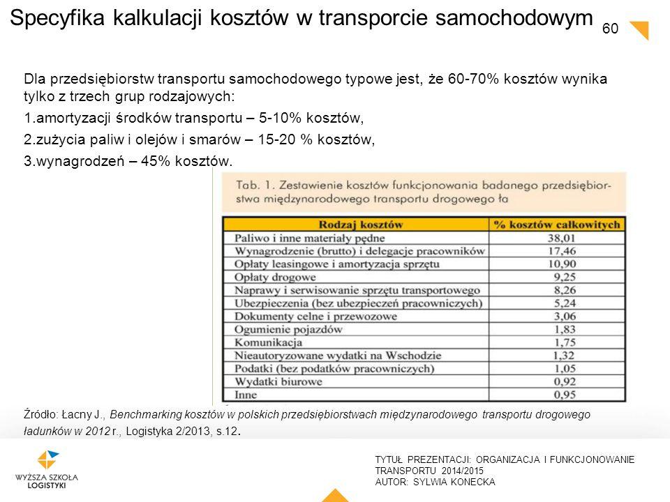 TYTUŁ PREZENTACJI: ORGANIZACJA I FUNKCJONOWANIE TRANSPORTU 2014/2015 AUTOR: SYLWIA KONECKA Specyfika kalkulacji kosztów w transporcie samochodowym Dla