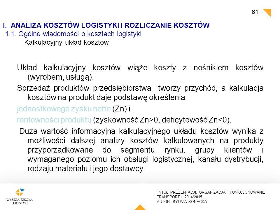 TYTUŁ PREZENTACJI: ORGANIZACJA I FUNKCJONOWANIE TRANSPORTU 2014/2015 AUTOR: SYLWIA KONECKA I. ANALIZA KOSZTÓW LOGISTYKI I ROZLICZANIE KOSZTÓW 1.1. Ogó