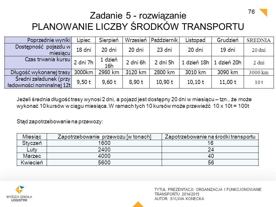 TYTUŁ PREZENTACJI: ORGANIZACJA I FUNKCJONOWANIE TRANSPORTU 2014/2015 AUTOR: SYLWIA KONECKA Zadanie 5 - rozwiązanie PLANOWANIE LICZBY ŚRODKÓW TRANSPORT