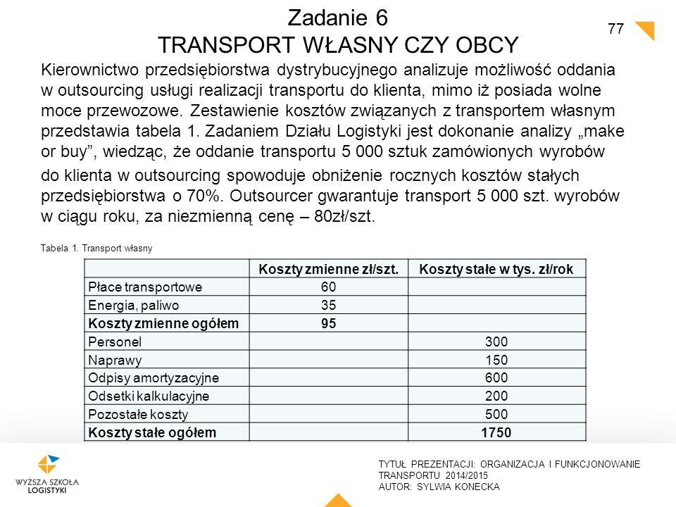 TYTUŁ PREZENTACJI: ORGANIZACJA I FUNKCJONOWANIE TRANSPORTU 2014/2015 AUTOR: SYLWIA KONECKA Kierownictwo przedsiębiorstwa dystrybucyjnego analizuje możliwość oddania w outsourcing usługi realizacji transportu do klienta, ze względu na to, iż nie posiada wolnych mocy przewozowych.