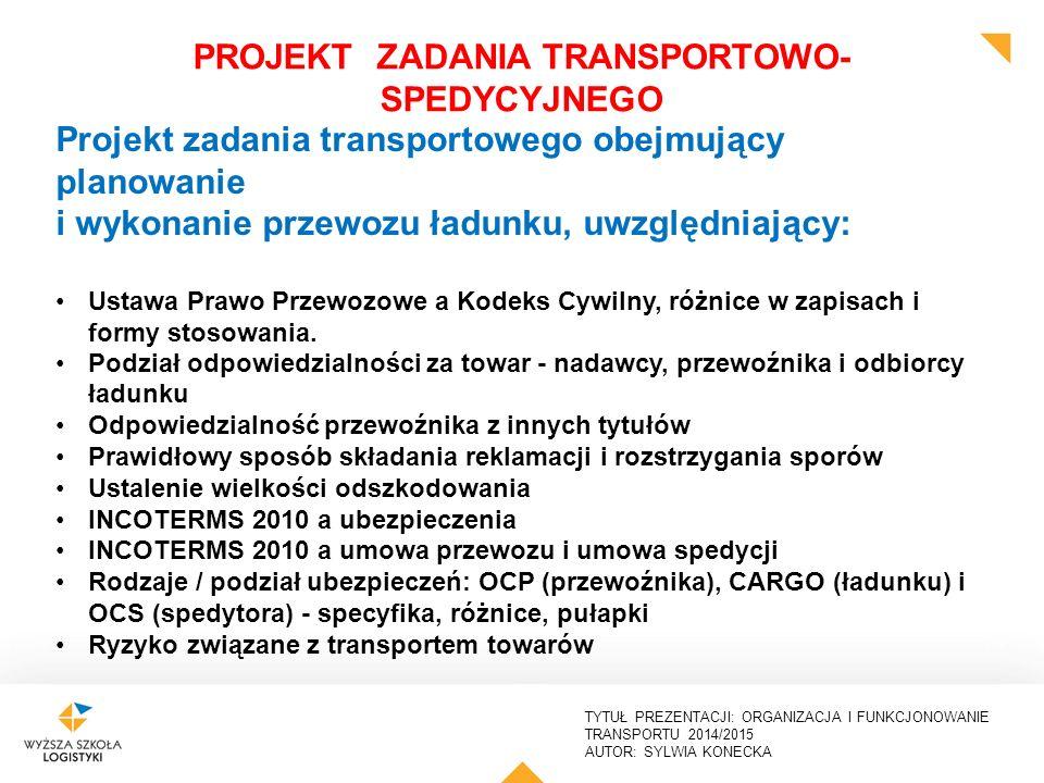 TYTUŁ PREZENTACJI: ORGANIZACJA I FUNKCJONOWANIE TRANSPORTU 2014/2015 AUTOR: SYLWIA KONECKA 81 61-755 POZNAŃ UL.