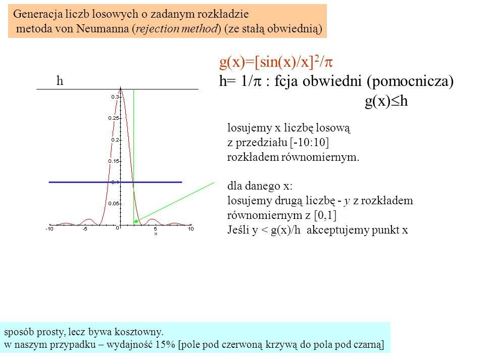 Generacja liczb losowych o zadanym rozkładzie metoda von Neumanna (rejection method) (ze stałą obwiednią) g(x)=[sin(x)/x] 2 /  h= 1/  : fcja obwiedni (pomocnicza) g(x)  h h losujemy x liczbę losową z przedziału [-10:10] rozkładem równomiernym.