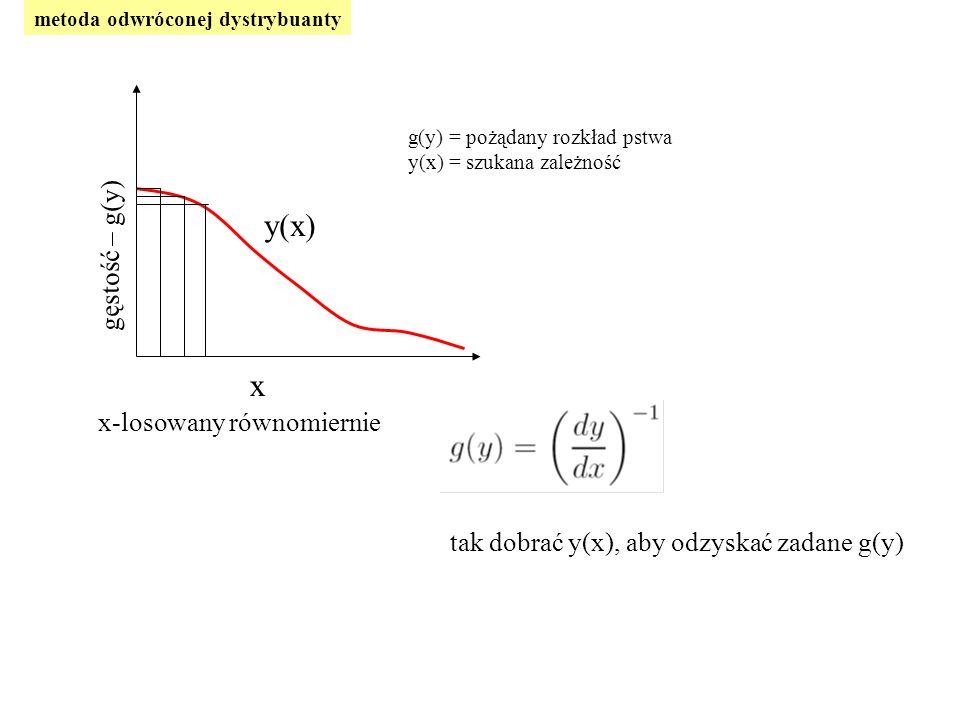 x y(x) x-losowany równomiernie gęstość – g(y) tak dobrać y(x), aby odzyskać zadane g(y) metoda odwróconej dystrybuanty g(y) = pożądany rozkład pstwa y(x) = szukana zależność