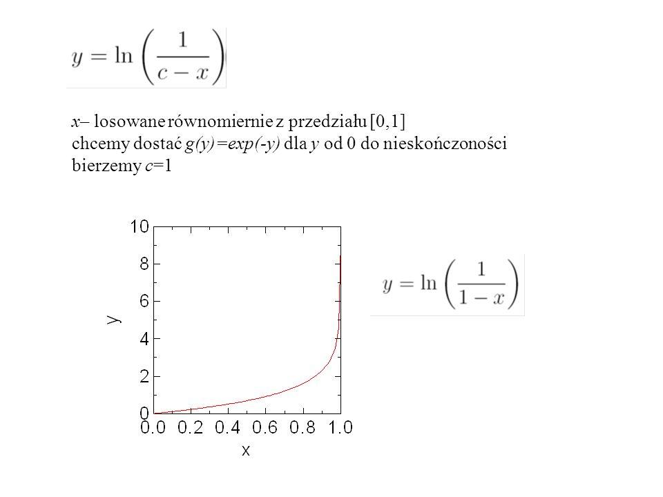 x– losowane równomiernie z przedziału [0,1] chcemy dostać g(y)=exp(-y) dla y od 0 do nieskończoności bierzemy c=1