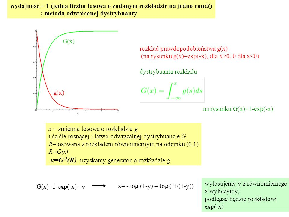 wydajność = 1 (jedna liczba losowa o zadanym rozkładzie na jedno rand() : metoda odwróconej dystrybuanty g(x) G(x) rozkład prawdopodobieństwa g(x) (na rysunku g(x)=exp(-x), dla x>0, 0 dla x<0) dystrybuanta rozkładu na rysunku G(x)=1-exp(-x) x – zmienna losowa o rozkładzie g i ściśle rosnącej i łatwo odwracalnej dystrybuancie G R–losowana z rozkładem równomiernym na odcinku (0,1) R=G(x) x=G -1 (R) uzyskamy generator o rozkładzie g G(x)=1-exp(-x) =y x= - log (1-y) = log ( 1/(1-y)) wylosujemy y z równomiernego x wyliczymy, podlegać będzie rozkładowi exp(-x)