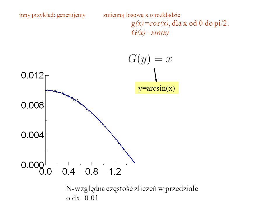 inny przykład: generujemy zmienną losową x o rozkładzie g(x)=cos(x), dla x od 0 do pi/2. G(x)=sin(x) N-względna częstość zliczeń w przedziale o dx=0.0