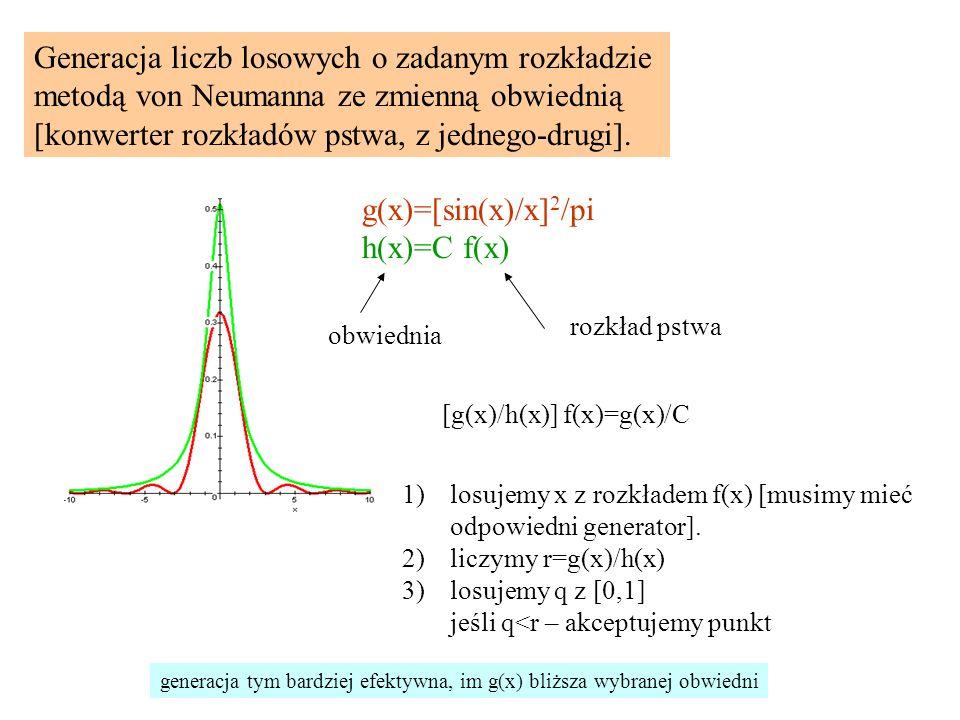 Generacja liczb losowych o zadanym rozkładzie metodą von Neumanna ze zmienną obwiednią [konwerter rozkładów pstwa, z jednego-drugi]. g(x)=[sin(x)/x] 2