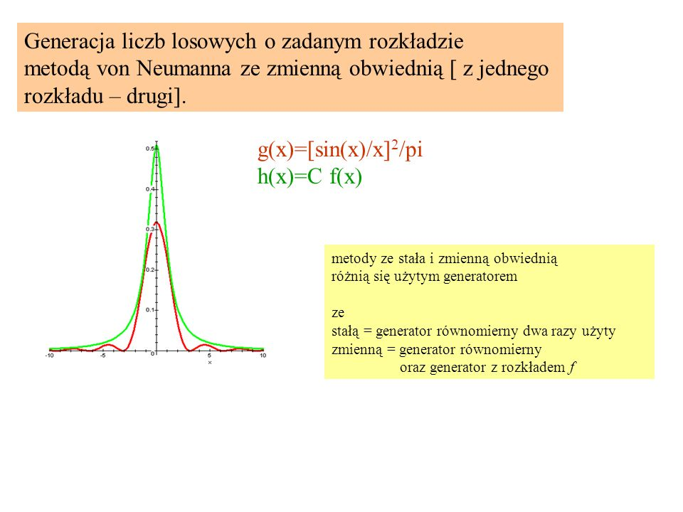 Generacja liczb losowych o zadanym rozkładzie metodą von Neumanna ze zmienną obwiednią [ z jednego rozkładu – drugi].