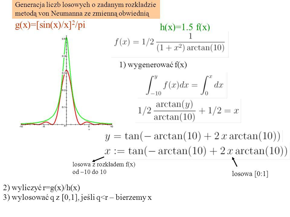 h(x)=1.5 f(x) 1) wygenerować f(x) 2) wyliczyć r=g(x)/h(x) 3) wylosować q z [0,1], jeśli q<r – bierzemy x Generacja liczb losowych o zadanym rozkładzie metodą von Neumanna ze zmienną obwiednią losowa [0:1] losowa z rozkładem f(x) od –10 do 10 g(x)=[sin(x)/x] 2 /pi
