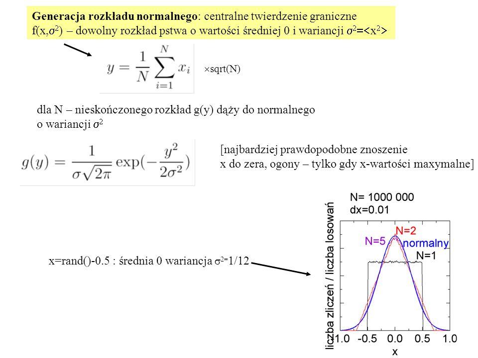 Generacja rozkładu normalnego: centralne twierdzenie graniczne f(x,   ) – dowolny rozkład pstwa o wartości średniej 0 i wariancji    x   dla N – nieskończonego rozkład g(y) dąży do normalnego o wariancji   x=rand()-0.5 : średnia 0 wariancja  2= 1/12 [najbardziej prawdopodobne znoszenie x do zera, ogony – tylko gdy x-wartości maxymalne]  sqrt(N)
