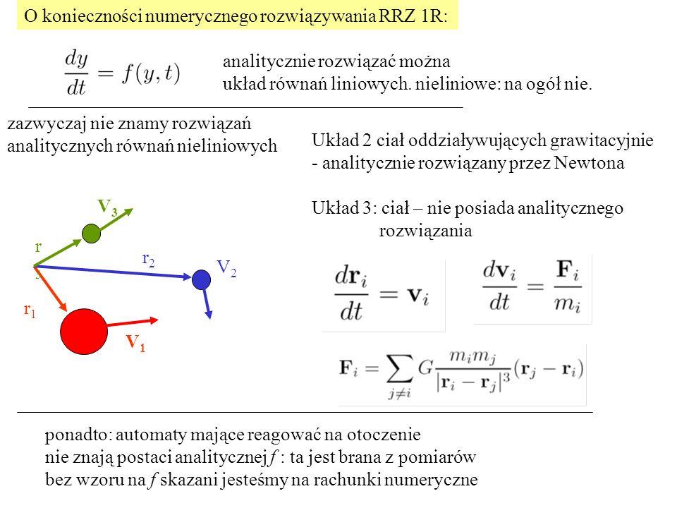 O konieczności numerycznego rozwiązywania RRZ 1R: analitycznie rozwiązać można układ równań liniowych. nieliniowe: na ogół nie. V2V2 V1V1 r1r1 r2r2 V3