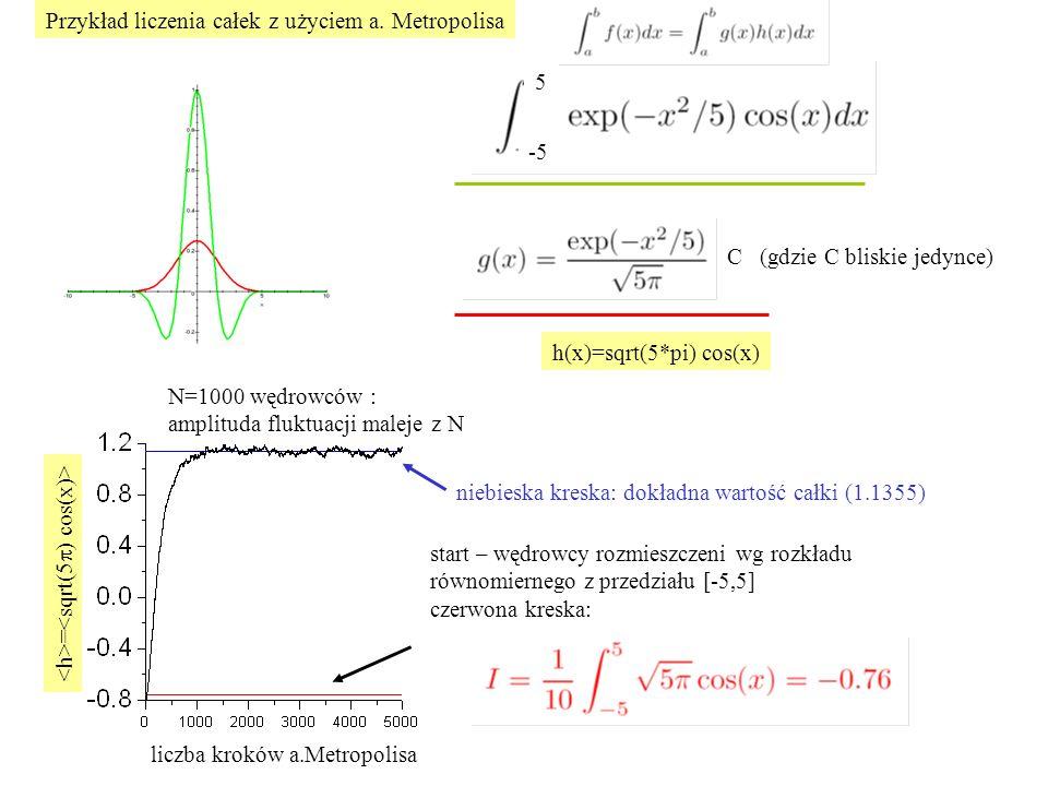 Przykład liczenia całek z użyciem a. Metropolisa h(x)=sqrt(5*pi) cos(x) liczba kroków a.Metropolisa start – wędrowcy rozmieszczeni wg rozkładu równomi