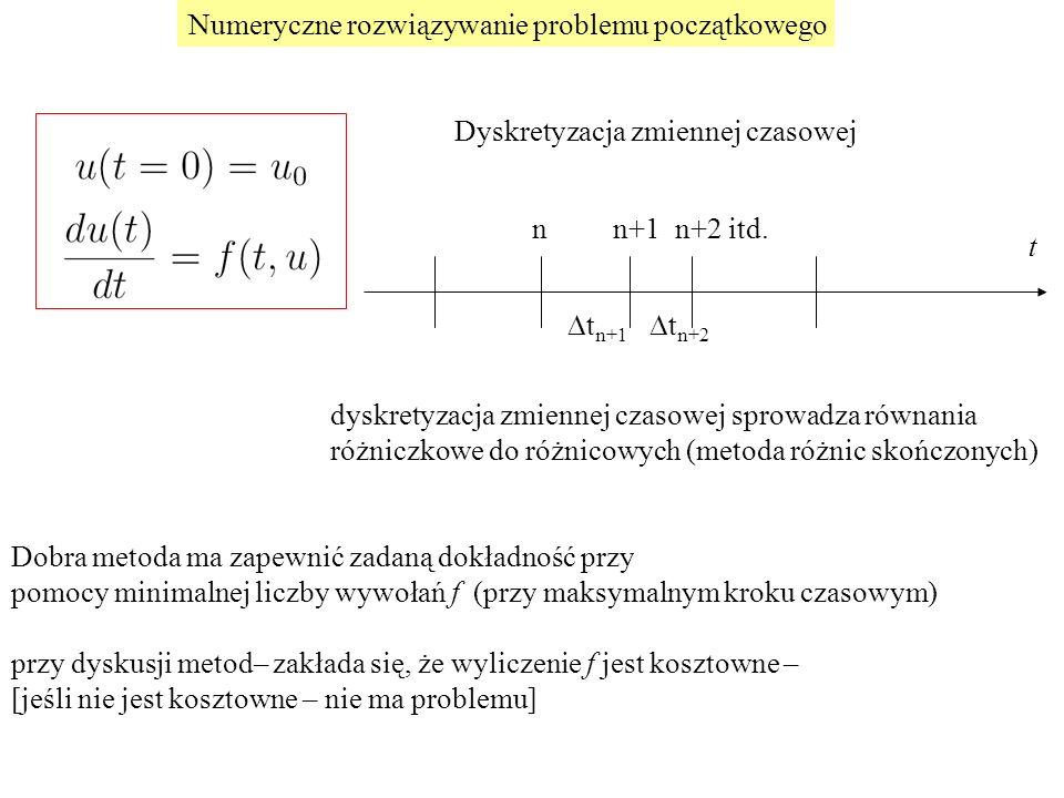Dobra metoda ma zapewnić zadaną dokładność przy pomocy minimalnej liczby wywołań f (przy maksymalnym kroku czasowym) przy dyskusji metod– zakłada się,