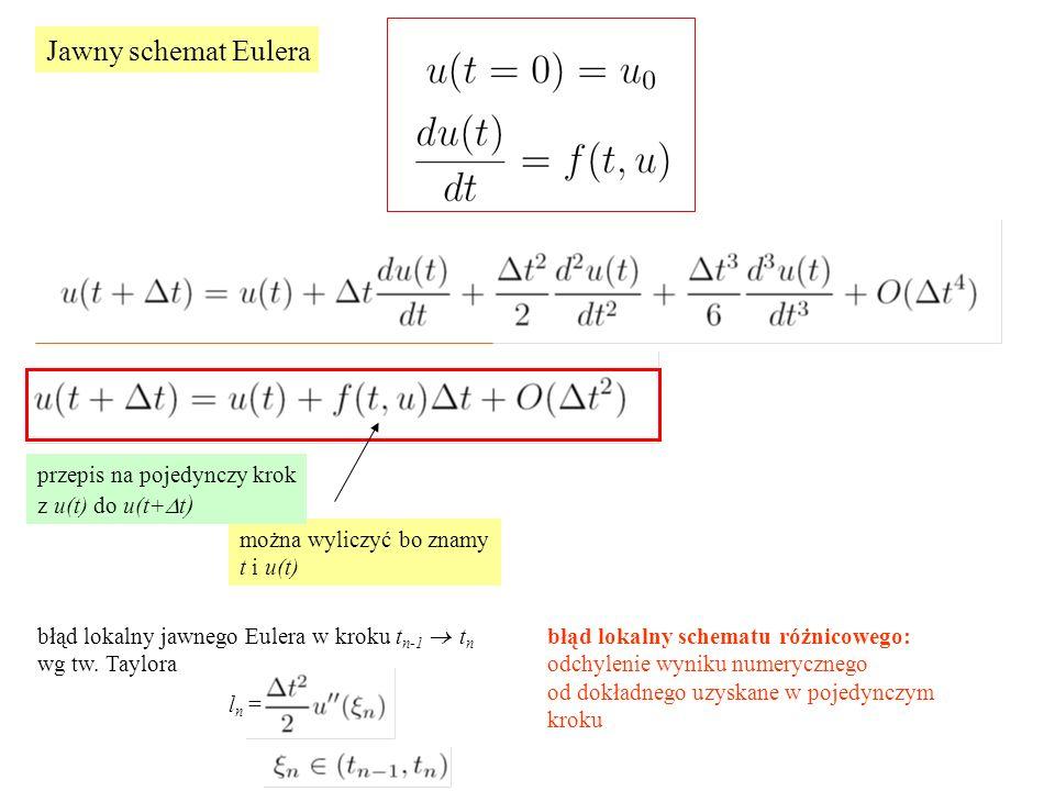błąd lokalny schematu różnicowego: odchylenie wyniku numerycznego od dokładnego uzyskane w pojedynczym kroku Jawny schemat Eulera można wyliczyć bo znamy t i u(t) błąd lokalny jawnego Eulera w kroku t n-1  t n wg tw.