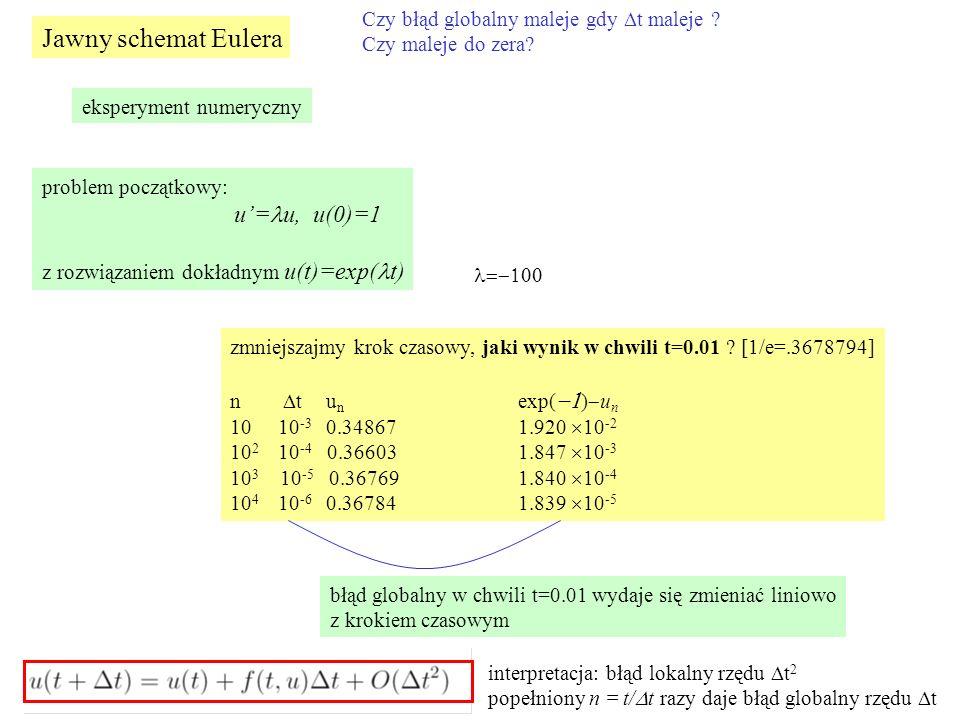 Jawny schemat Eulera Czy błąd globalny maleje gdy  t maleje ? Czy maleje do zera? eksperyment numeryczny problem początkowy: u'= u, u(0)=1 z rozwiąza