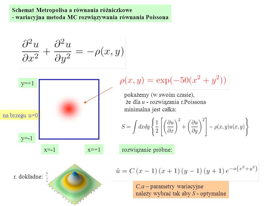 na brzegu u=0 Schemat Metropolisa a równania różniczkowe - wariacyjna metoda MC rozwiązywania równania Poissona x=+1 y=-1 y=+1 x=-1 pokażemy (w swoim czasie), że dla u - rozwiązania r.Poissona minimalna jest całka: rozwiązanie próbne: r.