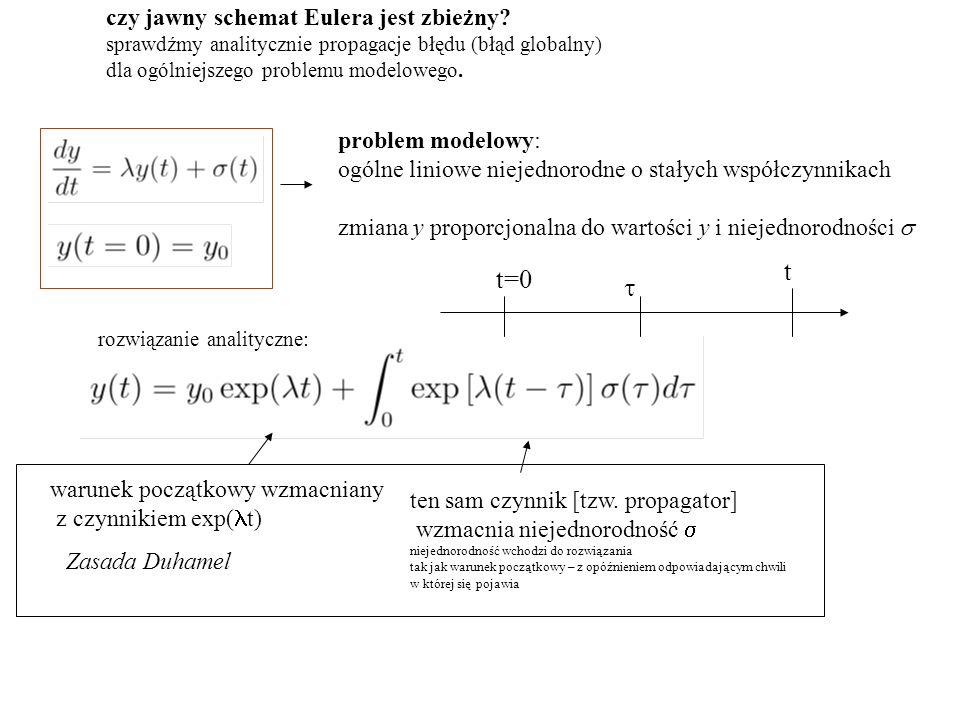 czy jawny schemat Eulera jest zbieżny? sprawdźmy analitycznie propagacje błędu (błąd globalny) dla ogólniejszego problemu modelowego. problem modelowy