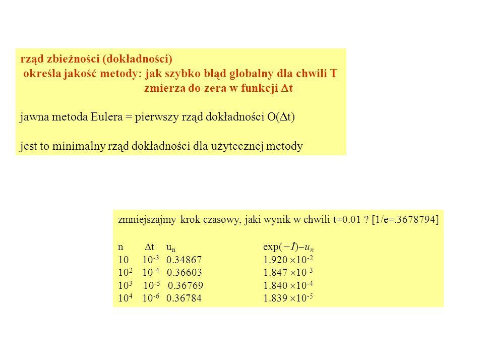 rząd zbieżności (dokładności) określa jakość metody: jak szybko błąd globalny dla chwili T zmierza do zera w funkcji  t jawna metoda Eulera = pierwszy rząd dokładności O(  t) jest to minimalny rząd dokładności dla użytecznej metody zmniejszajmy krok czasowy, jaki wynik w chwili t=0.01 .