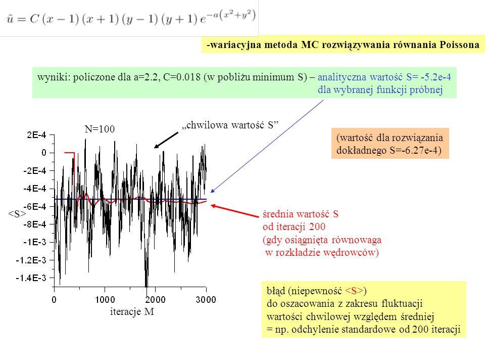 """-wariacyjna metoda MC rozwiązywania równania Poissona wyniki: policzone dla a=2.2, C=0.018 (w pobliżu minimum S) – analityczna wartość S= -5.2e-4 dla wybranej funkcji próbnej (wartość dla rozwiązania dokładnego S=-6.27e-4) iteracje M """"chwilowa wartość S średnia wartość S od iteracji 200 (gdy osiągnięta równowaga w rozkładzie wędrowców) błąd (niepewność ) do oszacowania z zakresu fluktuacji wartości chwilowej względem średniej = np."""