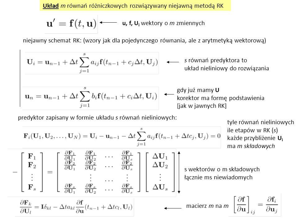 Układ m równań różniczkowych rozwiązywany niejawną metodą RK niejawny schemat RK: (wzory jak dla pojedynczego równania, ale z arytmetyką wektorową) s równań predyktora to układ nieliniowy do rozwiązania gdy już mamy U korektor ma formę podstawienia [jak w jawnych RK] u, f, U i wektory o m zmiennych predyktor zapisany w formie układu s równań nieliniowych: tyle równań nieliniowych ile etapów w RK (s) każde przybliżenie U i ma m składowych s wektorów o m składowych łącznie ms niewiadomych macierz m na m