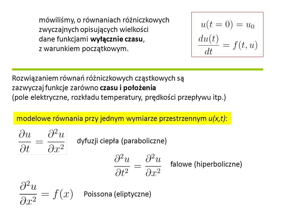 mówiliśmy, o równaniach różniczkowych zwyczajnych opisujących wielkości dane funkcjami wyłącznie czasu, z warunkiem początkowym.