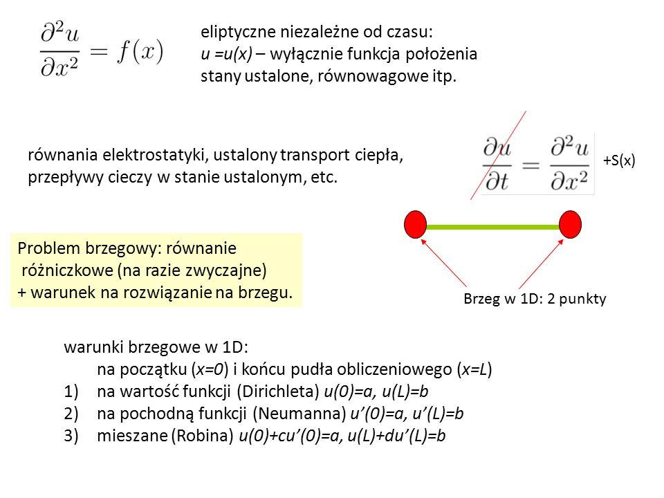 eliptyczne niezależne od czasu: u =u(x) – wyłącznie funkcja położenia stany ustalone, równowagowe itp.