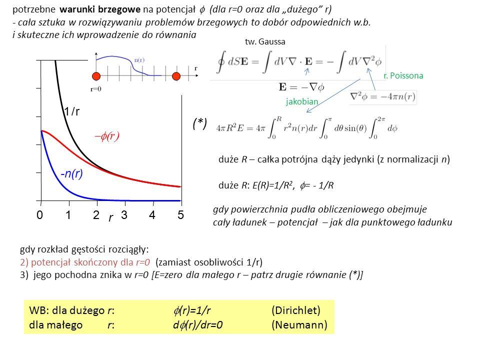"""gdy powierzchnia pudła obliczeniowego obejmuje cały ładunek – potencjał – jak dla punktowego ładunku duże R – całka potrójna dąży jedynki (z normalizacji n) duże R: E(R)=1/R 2,  = - 1/R gdy rozkład gęstości rozciągły: 2) potencjał skończony dla r=0 (zamiast osobliwości 1/r) 3) jego pochodna znika w r=0 [E=zero dla małego r – patrz drugie równanie (*)] potrzebne warunki brzegowe na potencjał  (dla r=0 oraz dla """"dużego r) - cała sztuka w rozwiązywaniu problemów brzegowych to dobór odpowiednich w.b."""