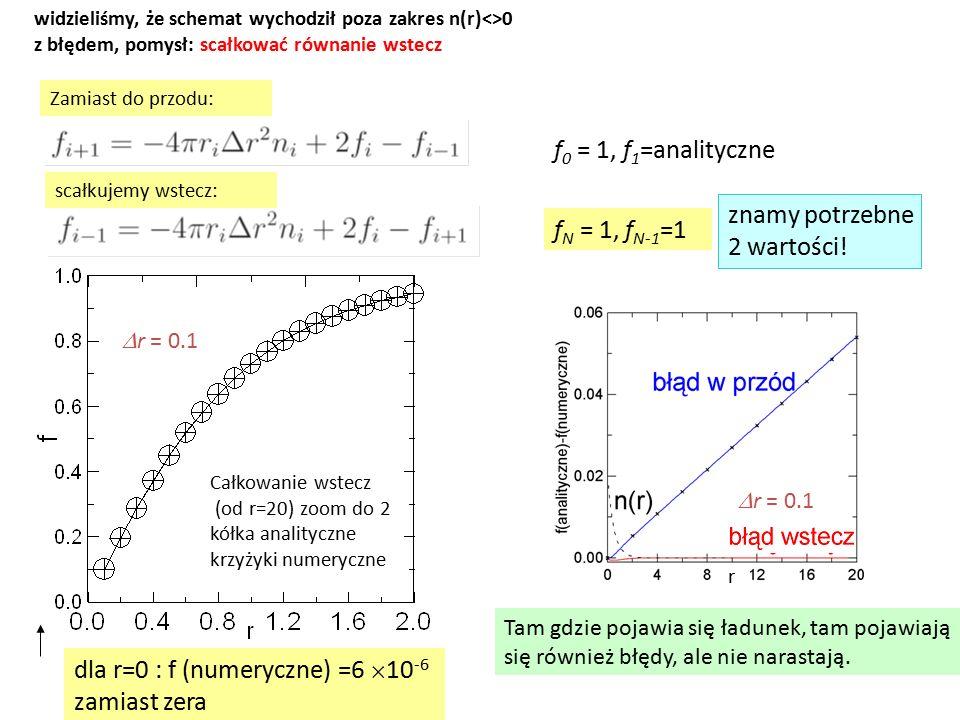 widzieliśmy, że schemat wychodził poza zakres n(r)<>0 z błędem, pomysł: scałkować równanie wstecz Zamiast do przodu: f 0 = 1, f 1 =analityczne f N = 1, f N-1 =1 Tam gdzie pojawia się ładunek, tam pojawiają się również błędy, ale nie narastają.