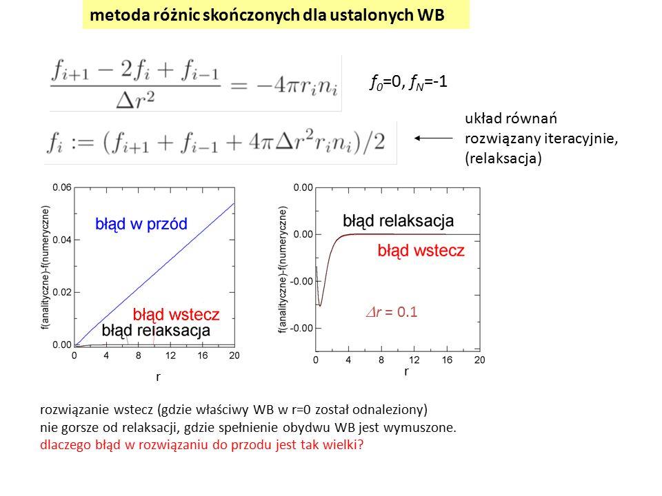 metoda różnic skończonych dla ustalonych WB f 0 =0, f N =-1  r = 0.1 rozwiązanie wstecz (gdzie właściwy WB w r=0 został odnaleziony) nie gorsze od relaksacji, gdzie spełnienie obydwu WB jest wymuszone.