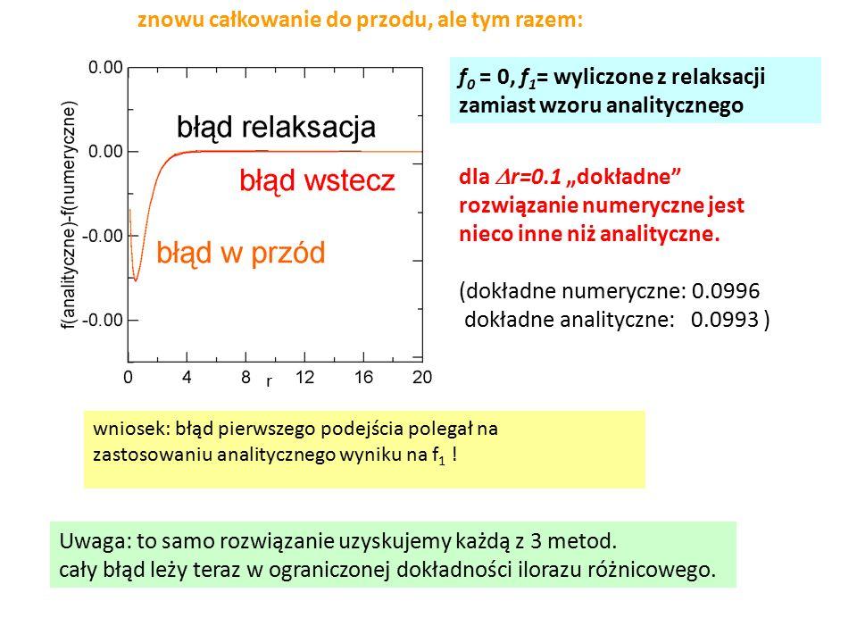 """f 0 = 0, f 1 = wyliczone z relaksacji zamiast wzoru analitycznego znowu całkowanie do przodu, ale tym razem: dla  r=0.1 """"dokładne rozwiązanie numeryczne jest nieco inne niż analityczne."""