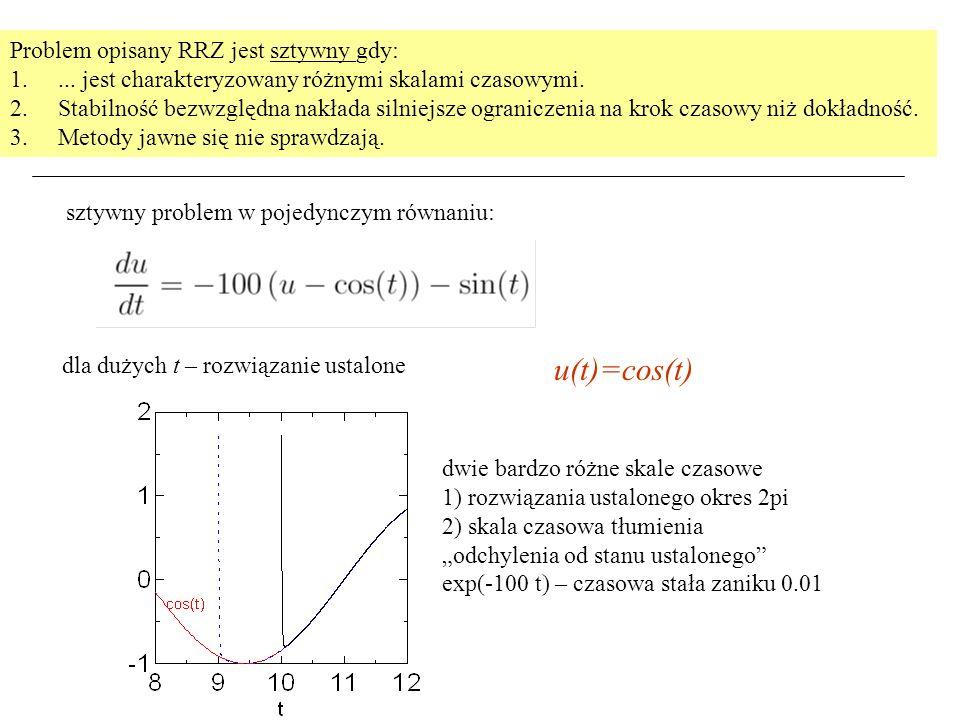 definicja: metoda jest L-stabilna jeśli jest A-stabilna oraz  R(z)   0 gdy  z   L-stabilne A-stabilne najwyższego rzędu dokładności (czyli nie L-stabilne) przydatne, gdy rozwiązanie szybko oscyluje, czyli Re( )  0, ale  Im( ) >>1 metody L-stabilne przydatne w problemach sztywnych gdy Re( )<<0 wtedy okazuje się być opłacalne zrezygnować z wysokiej dokładności na rzecz stabilności