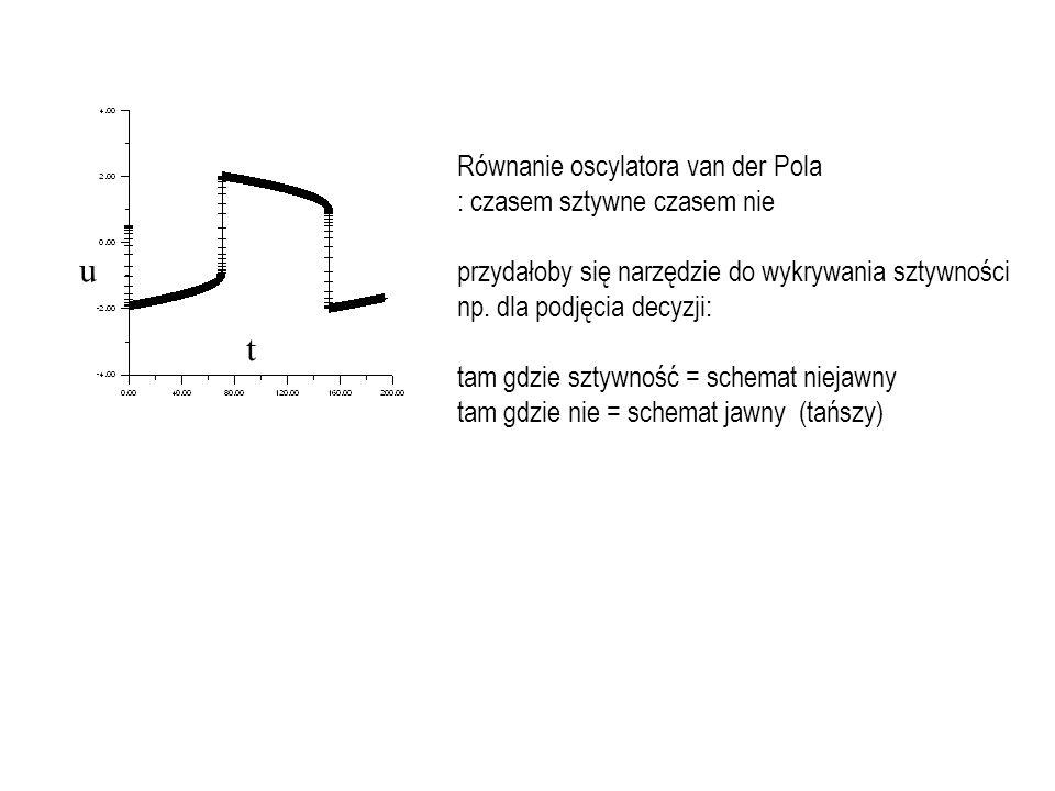 Detekcja sztywności dla problemu nieliniowego (dla liniowego = wystarczy rozwiązać jednorodny problem własny) układ N równań ( u,f -wektory) w chwili t rozwiązanie u * (t) rozwiązanie chwilę później opisane przez odchylenie du(t) od u * u(t)= u * (t) + du(t) linearyzacja : zakładamy, że odchylenie małe, rozwijamy f(t,u) względem u wokół f(t,u * ) : [Taylor dla wektora] macierz Jakobiego [ N na N ]