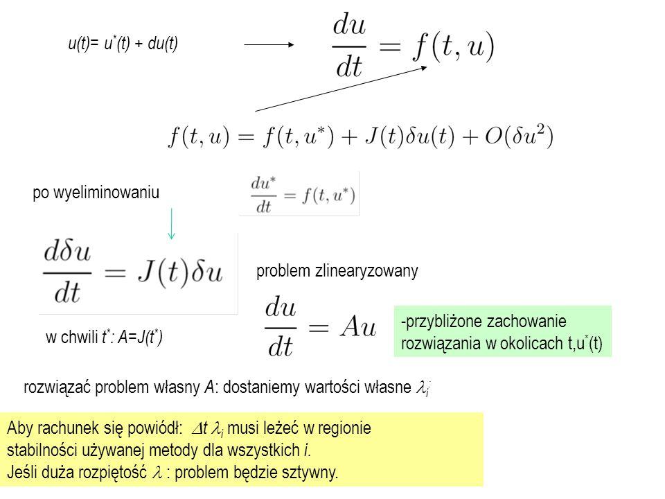 niejawna metoda Rungego-Kutty w jednej odsłonie [jawny RK w jednej odsłonie= jawny schemat Eulera] aby wyznaczyć współczynniki b 1 =b, c 1 =c, a 11 =a rozwijamy metodę RK w Taylora względem t n-1 i u(t n-1 ) i porównujemy z rozwiązaniem dokładnym liczone w t n-1, u(t n-1 ) wstawić wyżej celujemy w błąd lokalny O(  t 3 )