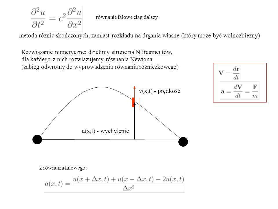 metoda różnic skończonych, zamiast rozkładu na drgania własne (który może być wolnozbieżny) Rozwiązanie numeryczne: dzielimy strunę na N fragmentów, dla każdego z nich rozwiązujemy równania Newtona (zabieg odwrotny do wyprowadzenia równania różniczkowego) u(x,t) - wychylenie v(x,t) - prędkość z równania falowego: schematy Verleta równanie falowe ciąg dalszy