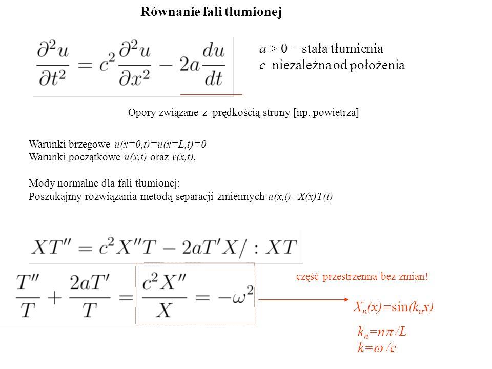 Równanie fali tłumionej Opory związane z prędkością struny [np. powietrza] a > 0 = stała tłumienia c niezależna od położenia Warunki brzegowe u(x=0,t)