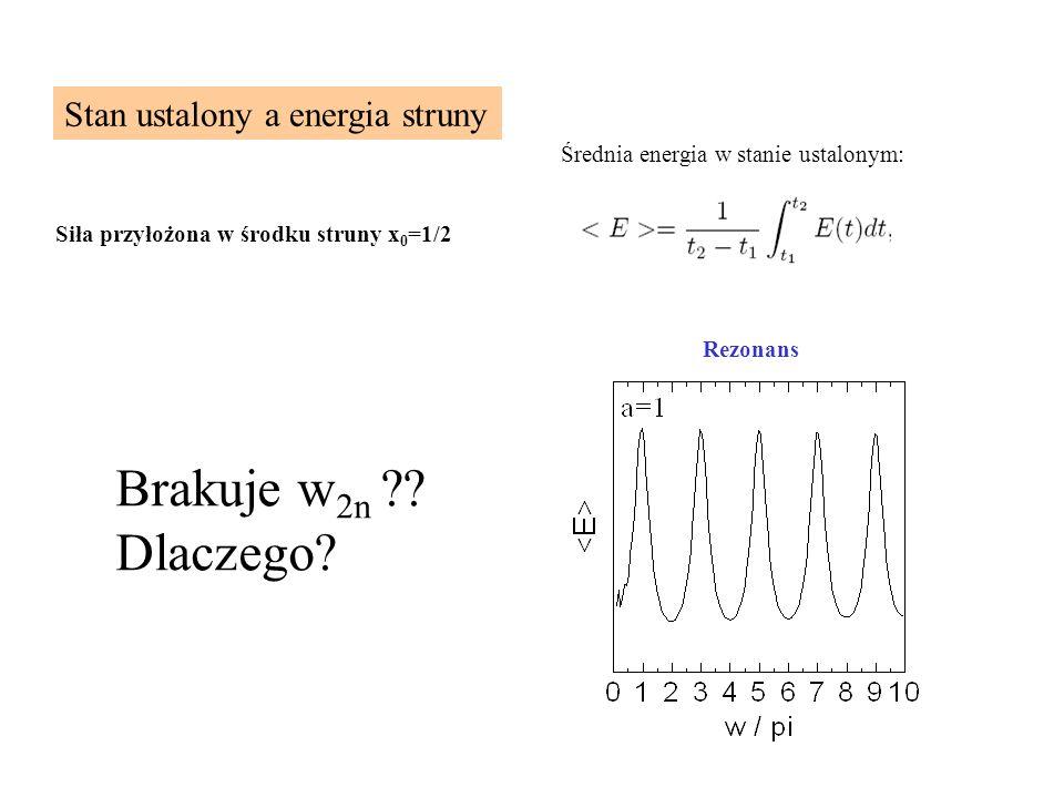 Stan ustalony a energia struny Średnia energia w stanie ustalonym: Brakuje w 2n ?? Dlaczego? Rezonans Siła przyłożona w środku struny x 0 =1/2