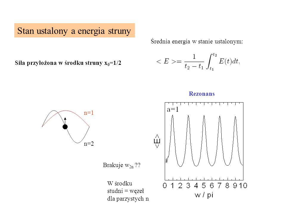 Stan ustalony a energia struny Średnia energia w stanie ustalonym: Brakuje w 2n ?? Rezonans Siła przyłożona w środku struny x 0 =1/2 n=1 n=2 W środku