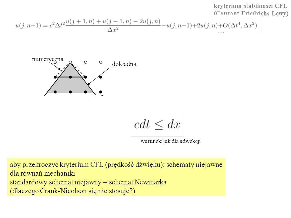 numeryczna dokładna kryterium stabilności CFL (Courant-Friedrichs-Lewy) warunek: jak dla adwekcji aby przekroczyć kryterium CFL (prędkość dźwięku): schematy niejawne dla równań mechaniki standardowy schemat niejawny = schemat Newmarka (dlaczego Crank-Nicolson się nie stosuje?)