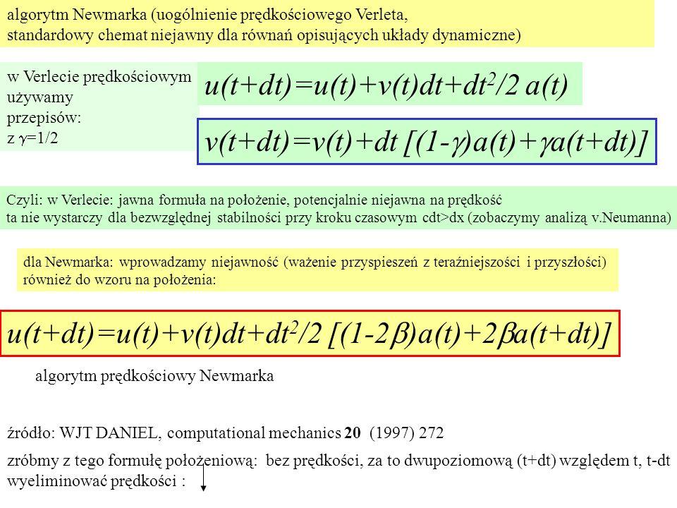 algorytm Newmarka (uogólnienie prędkościowego Verleta, standardowy chemat niejawny dla równań opisujących układy dynamiczne) u(t+dt)=u(t)+v(t)dt+dt 2 /2 [(1-2  )a(t)+2  a(t+dt)] u(t+dt)=u(t)+v(t)dt+dt 2 /2 a(t) w Verlecie prędkościowym używamy przepisów: z  =1/2 v(t+dt)=v(t)+dt [(1-  )a(t)+  a(t+dt)] źródło: WJT DANIEL, computational mechanics 20 (1997) 272 zróbmy z tego formułę położeniową: bez prędkości, za to dwupoziomową (t+dt) względem t, t-dt wyeliminować prędkości : algorytm prędkościowy Newmarka dla Newmarka: wprowadzamy niejawność (ważenie przyspieszeń z teraźniejszości i przyszłości) również do wzoru na położenia: Czyli: w Verlecie: jawna formuła na położenie, potencjalnie niejawna na prędkość ta nie wystarczy dla bezwzględnej stabilności przy kroku czasowym cdt>dx (zobaczymy analizą v.Neumanna)