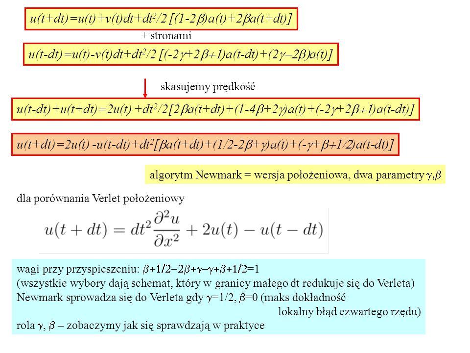 u(t+dt)=u(t)+v(t)dt+dt 2 /2 [(1-2  )a(t)+2  a(t+dt)] u(t-dt)=u(t)-v(t)dt+dt 2 /2 [(-2  +2  )a(t-dt)+(2  a(t)] + stronami u(t-dt)+u(t+dt)=2u(t) +dt 2 /2[2  a(t+dt)+(1-4  +2  )a(t)+(-2  +2  )a(t-dt)] skasujemy prędkość u(t+dt)=2u(t) -u(t-dt)+dt 2 [  a(t+dt)+(1/2-2  +  )a(t)+(-  +  )a(t-dt)] algorytm Newmark = wersja położeniowa, dwa parametry  dla porównania Verlet położeniowy wagi przy przyspieszeniu:  =1 (wszystkie wybory dają schemat, który w granicy małego dt redukuje się do Verleta) Newmark sprowadza się do Verleta gdy  =1/2,  =0 (maks dokładność lokalny błąd czwartego rzędu) rola ,  – zobaczymy jak się sprawdzają w praktyce