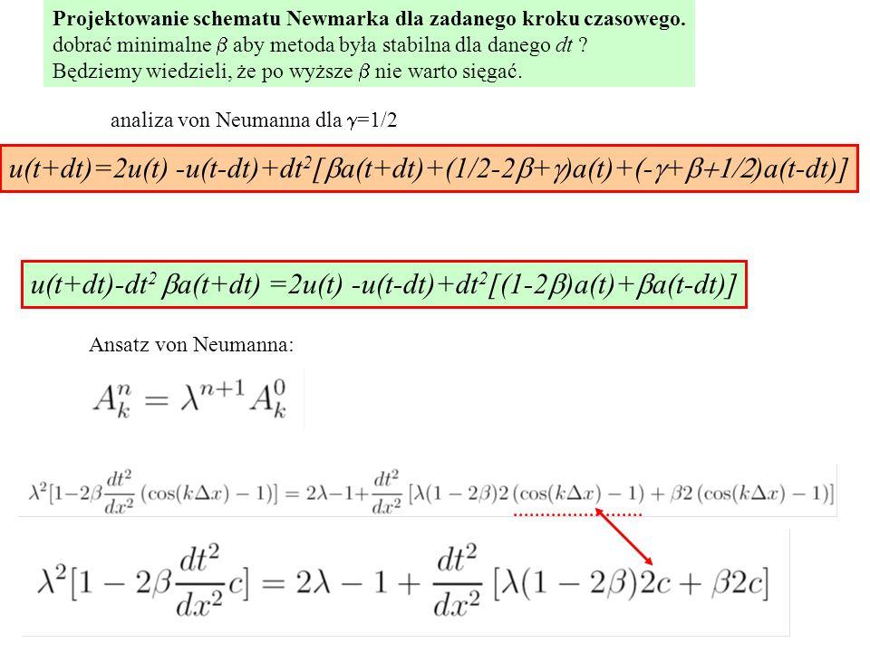 Projektowanie schematu Newmarka dla zadanego kroku czasowego. dobrać minimalne  aby metoda była stabilna dla danego dt ? Będziemy wiedzieli, że po wy