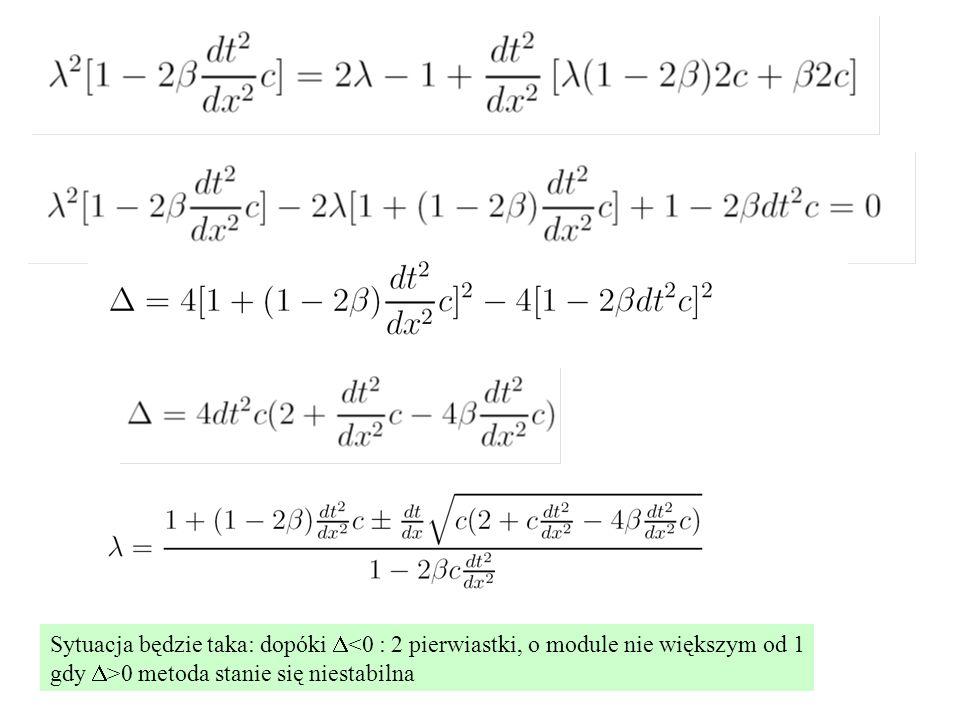 Sytuacja będzie taka: dopóki  0 metoda stanie się niestabilna