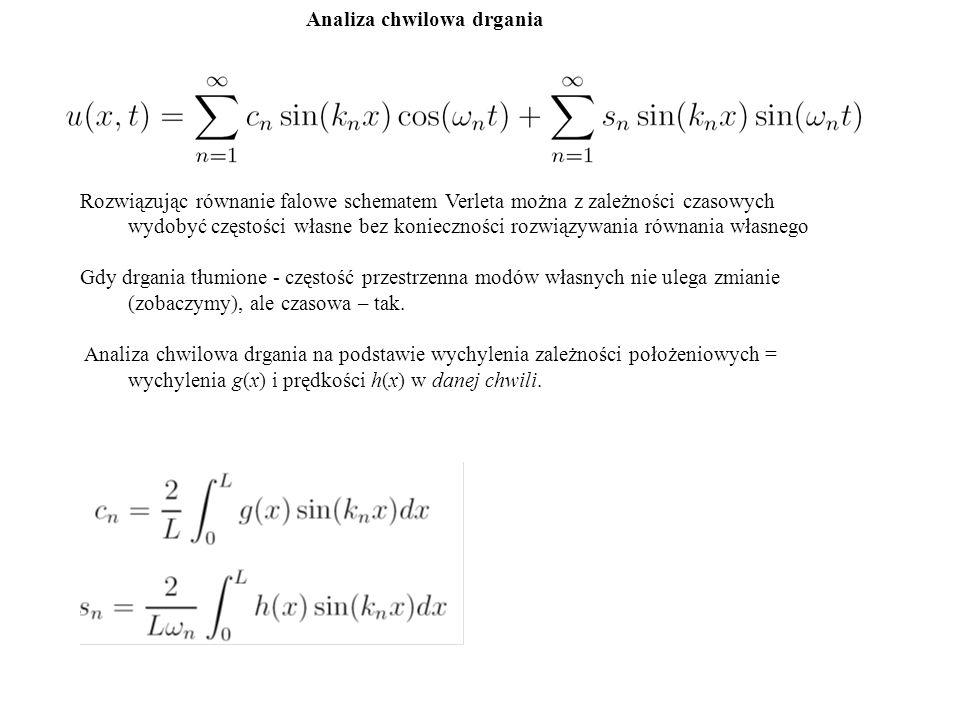 Analiza chwilowa drgania Rozwiązując równanie falowe schematem Verleta można z zależności czasowych wydobyć częstości własne bez konieczności rozwiązywania równania własnego Gdy drgania tłumione - częstość przestrzenna modów własnych nie ulega zmianie (zobaczymy), ale czasowa – tak.