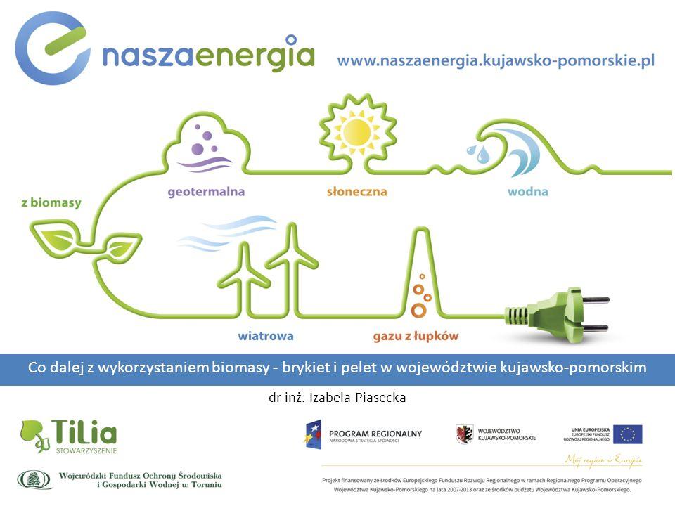Co dalej z wykorzystaniem biomasy - brykiet i pelet w województwie kujawsko-pomorskim dr inż. Izabela Piasecka