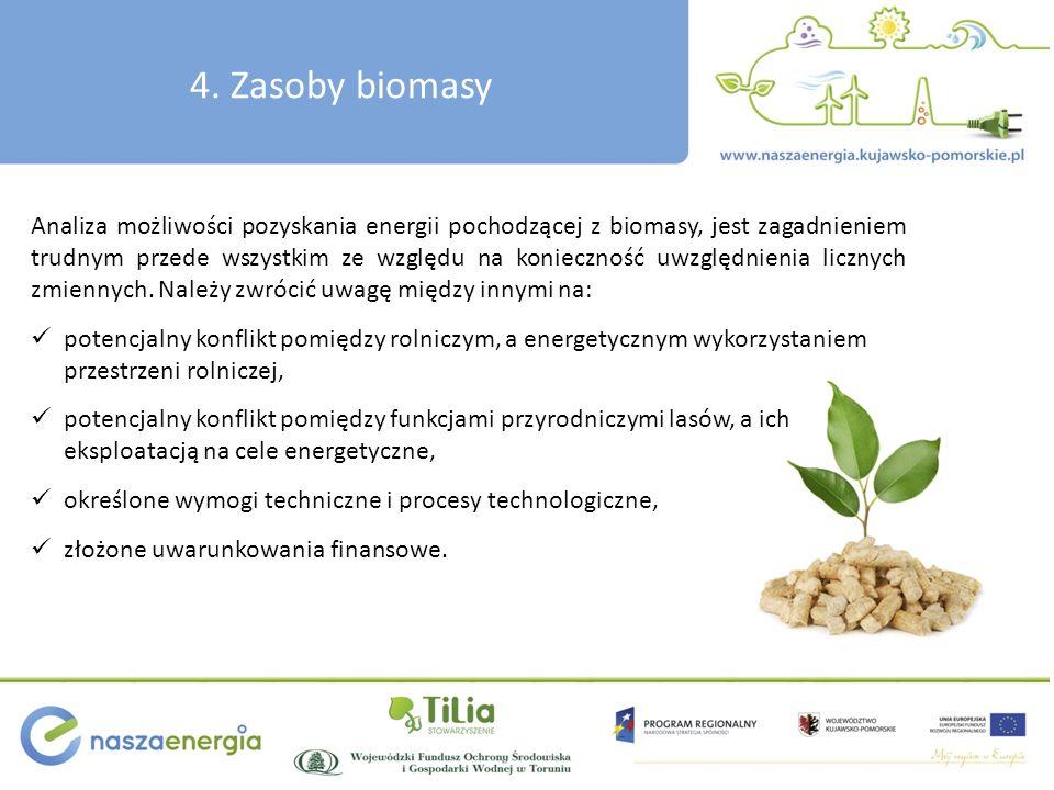 Analiza możliwości pozyskania energii pochodzącej z biomasy, jest zagadnieniem trudnym przede wszystkim ze względu na konieczność uwzględnienia liczny