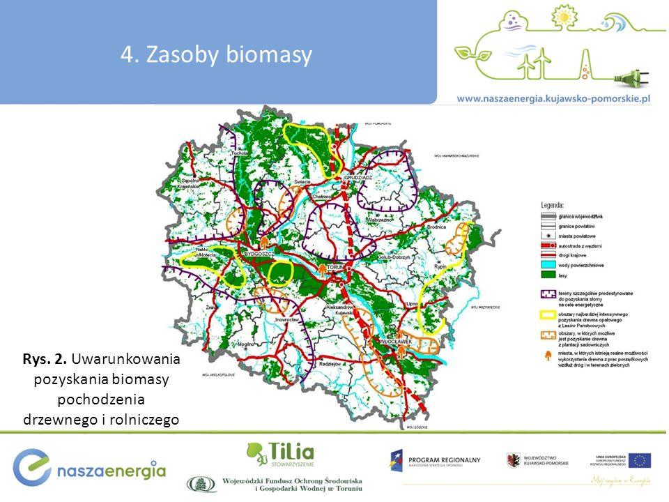 Rys. 2. Uwarunkowania pozyskania biomasy pochodzenia drzewnego i rolniczego 4. Zasoby biomasy